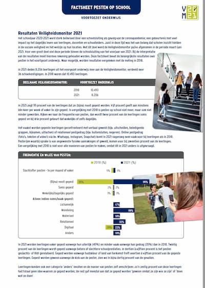 Factsheet Pesten in het Voortgezet Onderwijs 2021